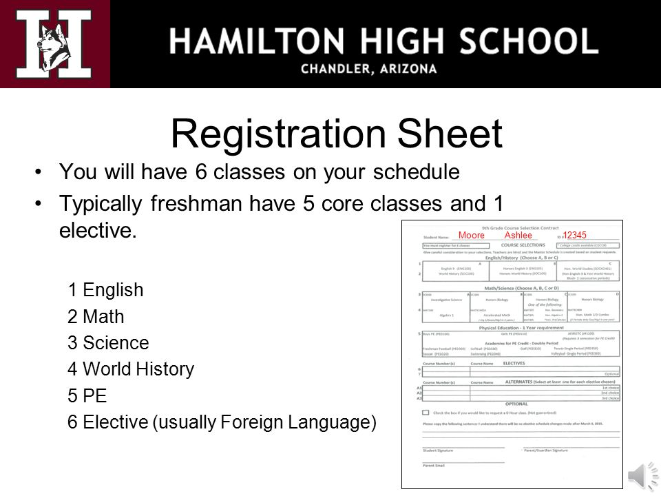 Registration Sheet You will have 6 classes on your schedule Typically freshman have 5 core classes and 1 elective.