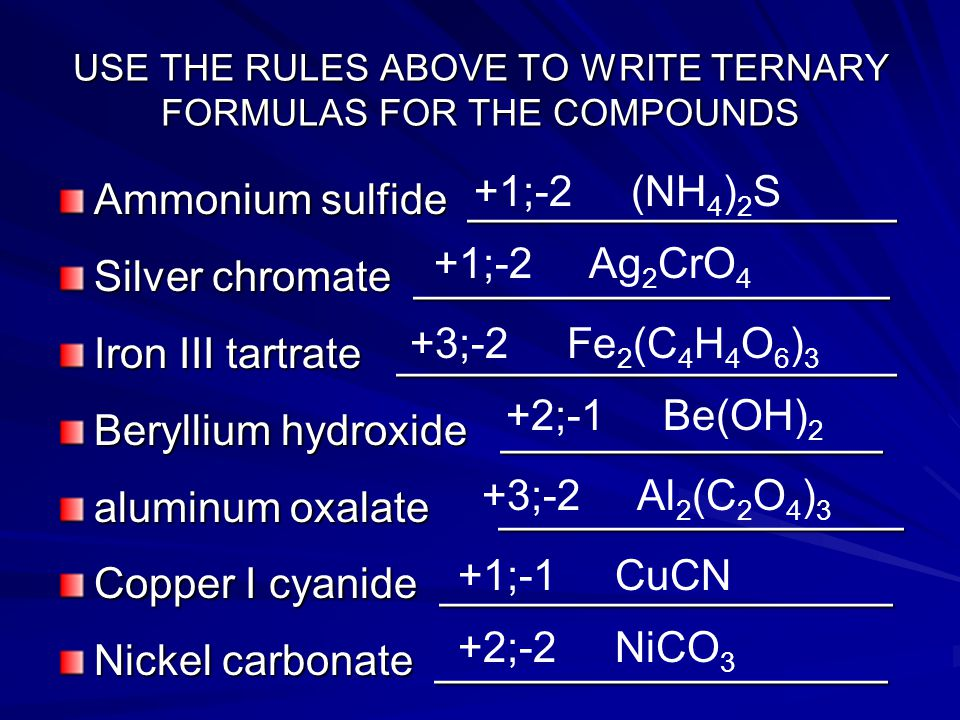 USE THE RULES ABOVE TO WRITE TERNARY FORMULAS FOR THE COMPOUNDS Ammonium sulfide __________________ Silver chromate ____________________ Iron III tartrate _____________________ Beryllium hydroxide ________________ aluminum oxalate _________________ Copper I cyanide ___________________ Nickel carbonate ___________________ +1;-2 (NH 4 ) 2 S +1;-2 Ag 2 CrO 4 +3;-2 Fe 2 (C 4 H 4 O 6 ) 3 +2;-1 Be(OH) 2 +3;-2 Al 2 (C 2 O 4 ) 3 +1;-1 CuCN +2;-2 NiCO 3