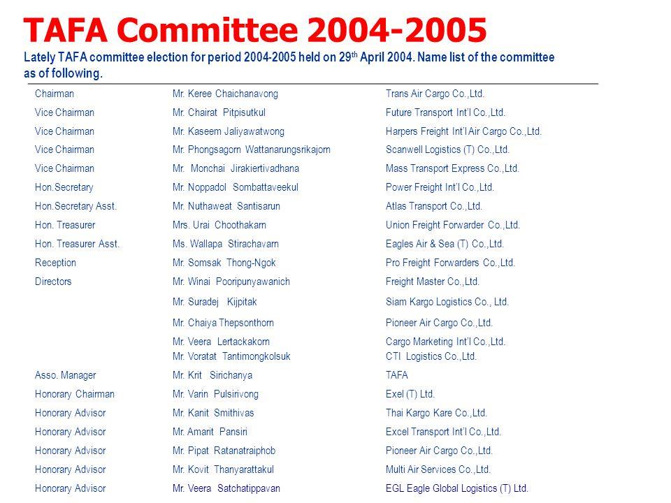 TAFA Members Current membership registration totally 123 Companies Ordinary Members98 Companies Associate Members25 Companies Being IATA Members IATA 57 Companies Non IATA66 Companies
