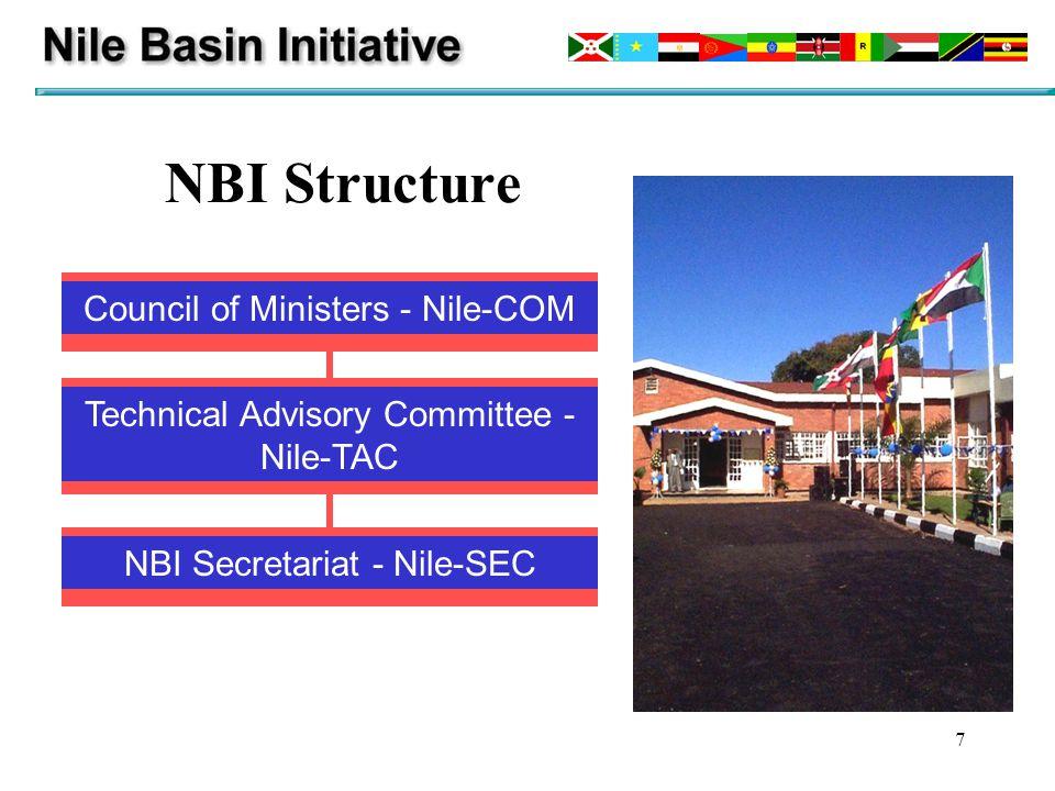 7 NBI Structure Technical Advisory Committee - Nile-TAC Council of Ministers - Nile-COM NBI Secretariat - Nile-SEC
