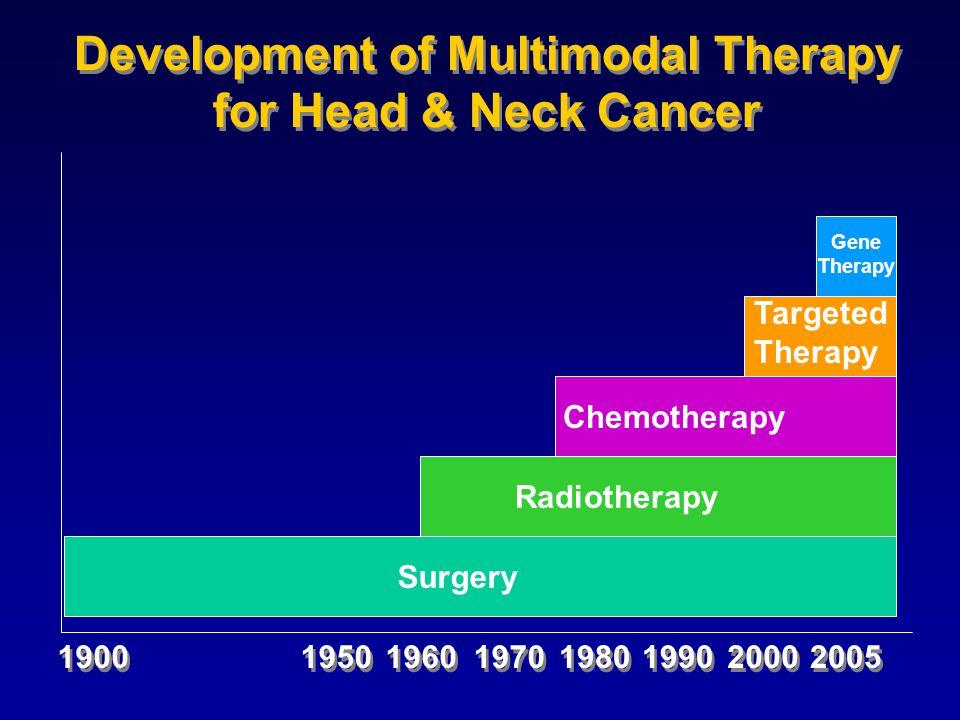 Cancer Level I Evidence U.S. Cancer Incidence U.S. Cancer Mortality