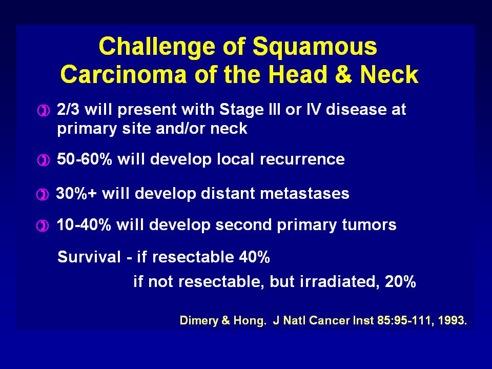 Surgery in Multimodal Treatment of Head & Neck Cancer Timeline 1960 - 1966Preop RT  Surgery Surgery  Postop RT – Induction Chemo  Surgery  RT or RT  Surgery – Planned Surgery or Salvage Surgery History Multimodal Treatment 1974 - 1978 1978 - 1982 1985 - 1991 – Organ Preservation with Chemo  RT  Salvage Surgery – Chemo  Surgery  RT 1992 - 2000 – Concurrent Chemo/RT vs Induction – Chemo and RT vs RT alone