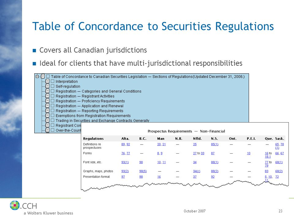 October 200723 Table of Concordance to Securities Regulations Covers all Canadian jurisdictions Ideal for clients that have multi-jurisdictional responsibilities