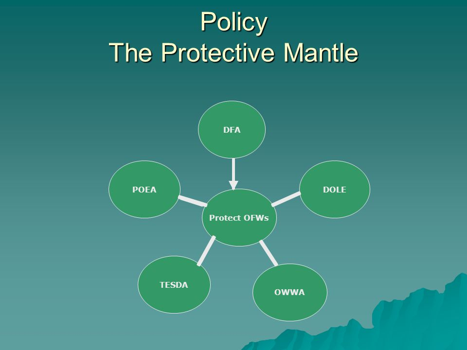 Policy The Protective Mantle
