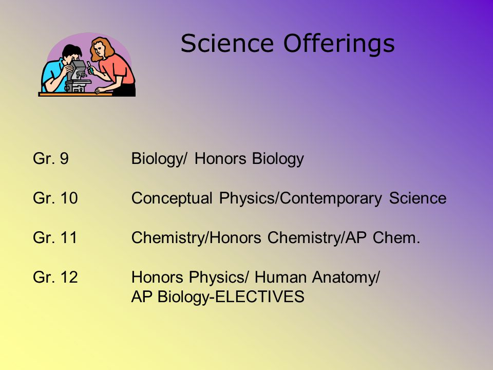 Science Offerings. Gr. 9Biology/ Honors Biology Gr.