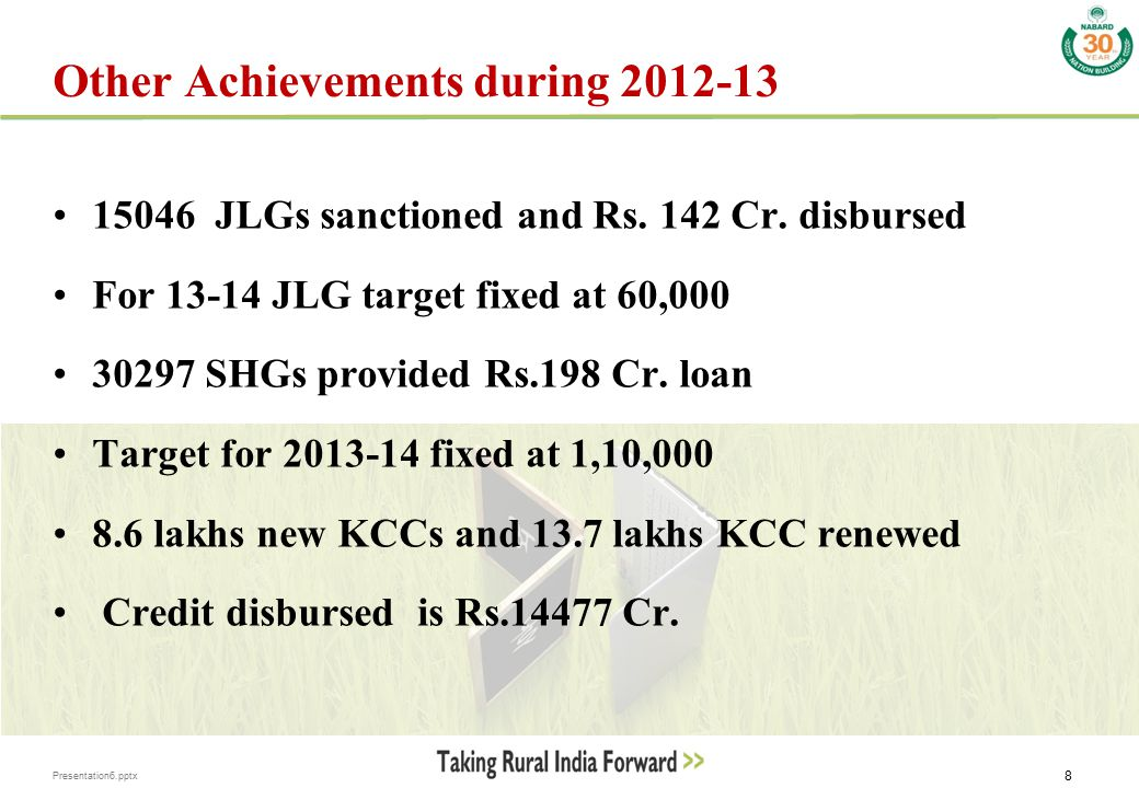 Presentation6.pptx 9 NABARD Specific Initiatives  NABARD provided Rs.1077 Cr.