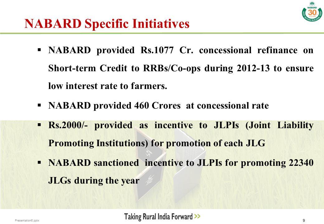 Presentation6.pptx 10 NABARD Specific Initiatives contd…..