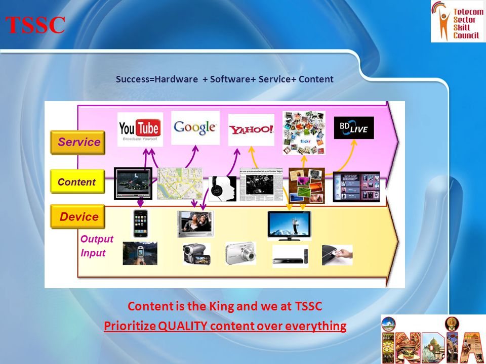 Success=Hardware + Software+ Service+ Content Content is the King and we at TSSC Prioritize QUALITY content over everything 26 TSSC