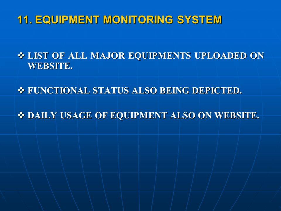 11. EQUIPMENT MONITORING SYSTEM  LIST OF ALL MAJOR EQUIPMENTS UPLOADED ON WEBSITE.