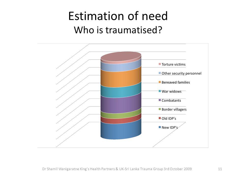 Estimation of need Who is traumatised? 11Dr Shamil Wanigaratne King's Health Partners & UK-Sri Lanka Trauma Group 3rd October 2009