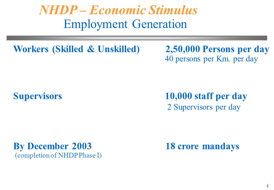4 4 NHDP – Economic Stimulus Employment Generation Workers (Skilled & Unskilled) 2,50,000 Persons per day 40 persons per Km. per day Supervisors 10,00