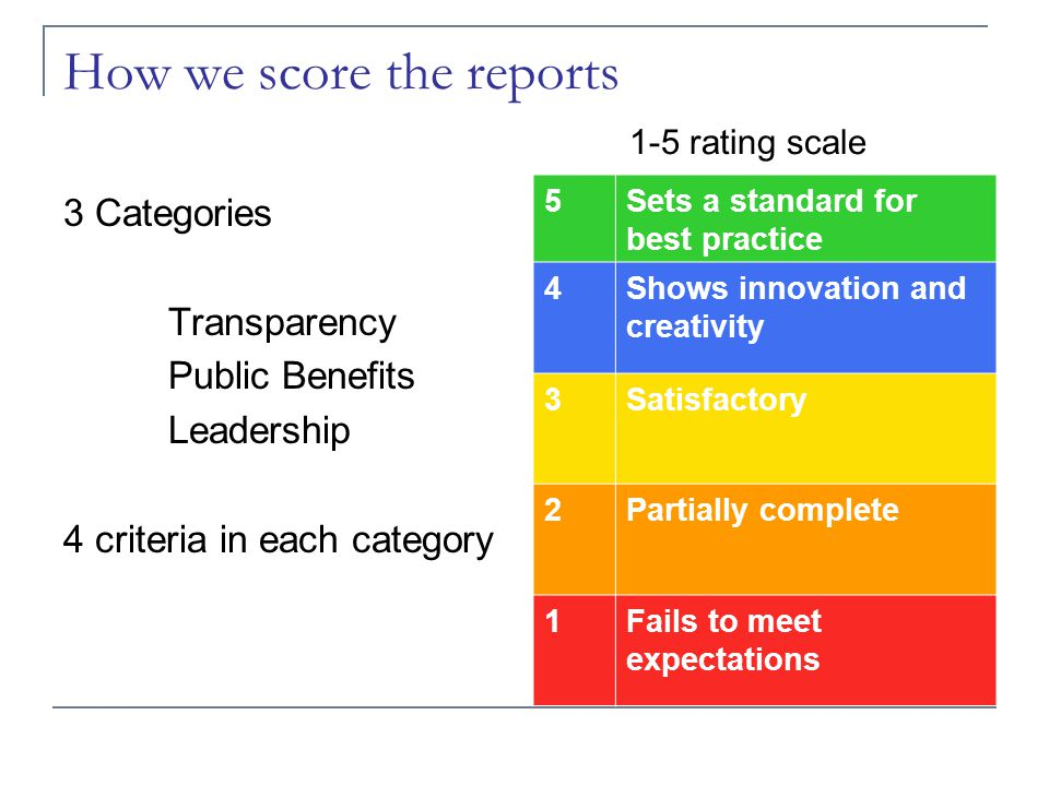 For more information Mercatus guidance for fiscal 2006 reports: www.governmentaccountability.org/scorecard/guidelines Detailed scoring notes for each report: www.governmentaccountability.org/scorecard/agencies New Mercatus analysis of PART: www.governmentaccountability.org/PART2007