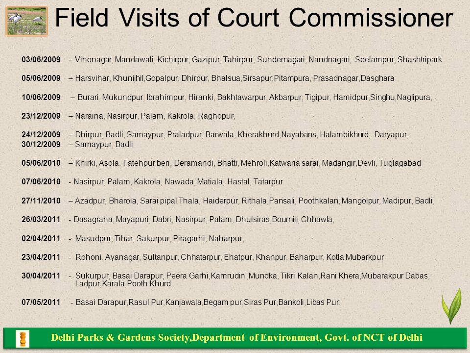 Field Visits of Court Commissioner 03/06/2009 – Vinonagar, Mandawali, Kichirpur, Gazipur, Tahirpur, Sundernagari, Nandnagari, Seelampur, Shashtripark 05/06/2009 – Harsvihar, Khunijhil,Gopalpur, Dhirpur, Bhalsua,Sirsapur,Pitampura, Prasadnagar,Dasghara 10/06/2009 – Burari, Mukundpur, Ibrahimpur, Hiranki, Bakhtawarpur, Akbarpur, Tigipur, Hamidpur,Singhu,Naglipura, 23/12/2009 – Naraina, Nasirpur, Palam, Kakrola, Raghopur, 24/12/2009 – Dhirpur, Badli, Samaypur, Praladpur, Barwala, Kherakhurd,Nayabans, Halambikhurd, Daryapur, 30/12/2009 – Samaypur, Badli 05/06/2010 – Khirki, Asola, Fatehpur beri, Deramandi, Bhatti, Mehroli,Katwaria sarai, Madangir,Devli, Tuglagabad 07/06/2010 - Nasirpur, Palam, Kakrola, Nawada, Matiala, Hastal, Tatarpur 27/11/2010 – Azadpur, Bharola, Sarai pipal Thala, Haiderpur, Rithala,Pansali, Poothkalan, Mangolpur, Madipur, Badli, 26/03/2011- Dasagraha, Mayapuri, Dabri, Nasirpur, Palam, Dhulsiras,Bournili, Chhawla, 02/04/2011- Masudpur, Tihar, Sakurpur, Piragarhi, Naharpur, 23/04/2011- Rohoni, Ayanagar, Sultanpur, Chhatarpur, Ehatpur, Khanpur, Baharpur, Kotla Mubarkpur 30/04/2011- Sukurpur, Basai Darapur, Peera Garhi,Kamrudin,Mundka, Tikri Kalan,Rani Khera,Mubarakpur Dabas, Ladpur,Karala,Pooth Khurd 07/05/2011 - Basai Darapur,Rasul Pur,Kanjawala,Begam pur,Siras Pur,Bankoli,Libas Pur.