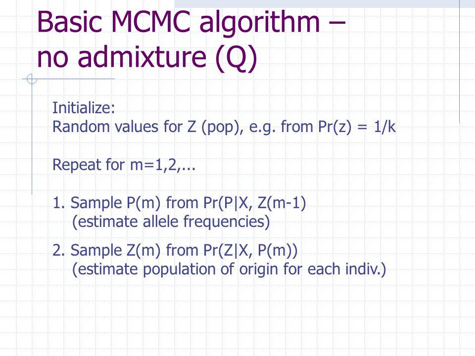 Basic MCMC algorithm – no admixture (Q) Initialize: Random values for Z (pop), e.g.