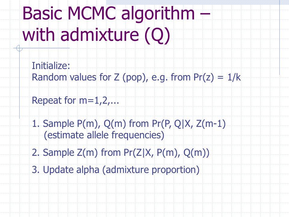Basic MCMC algorithm – with admixture (Q) Initialize: Random values for Z (pop), e.g.