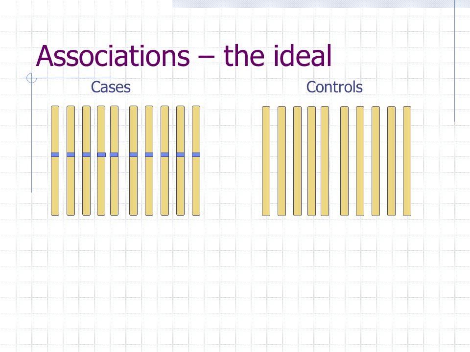 Associations – the ideal CasesControls