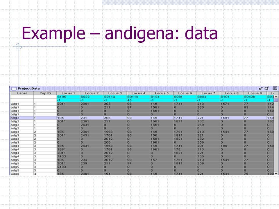 Example – andigena: data