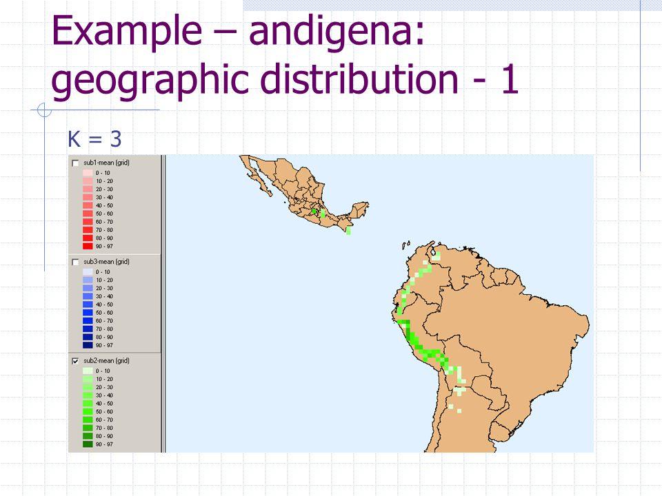 Example – andigena: geographic distribution - 1 K = 3