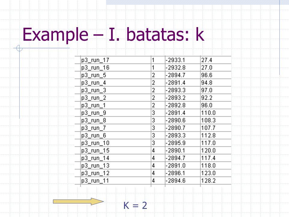 Example – I. batatas: k K = 2