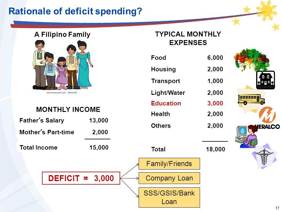 17 Rationale of deficit spending.
