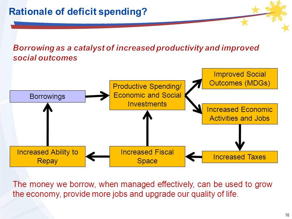 18 Rationale of deficit spending.