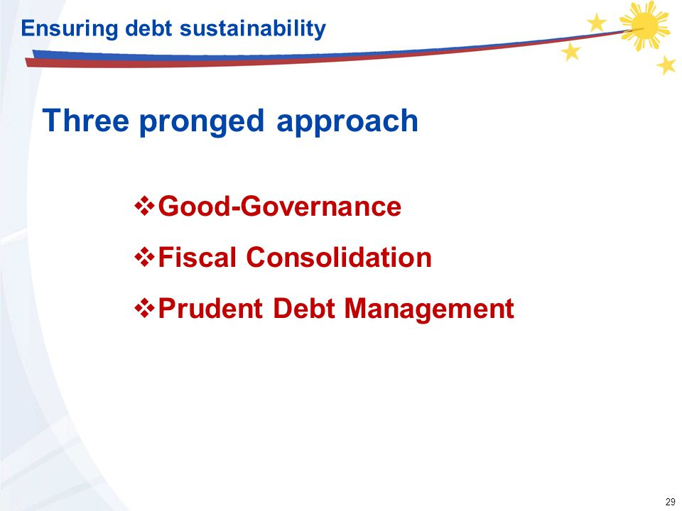 29 Three pronged approach Ensuring debt sustainability  Good-Governance  Fiscal Consolidation  Prudent Debt Management