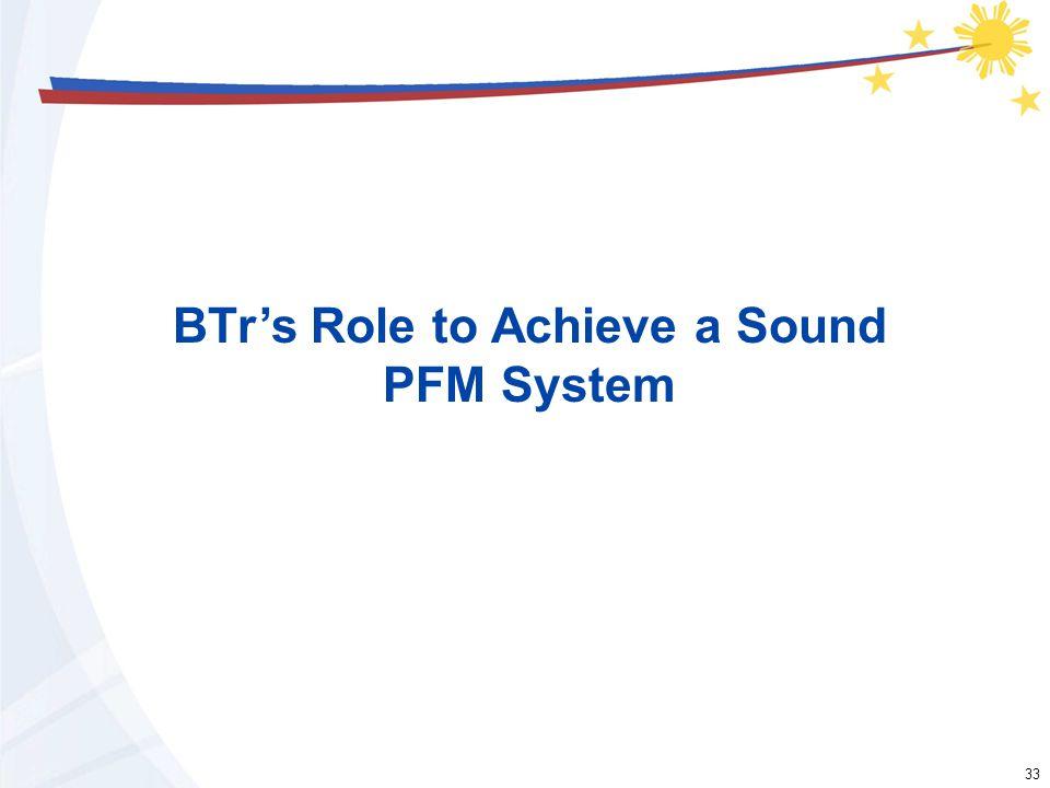 33 BTr's Role to Achieve a Sound PFM System