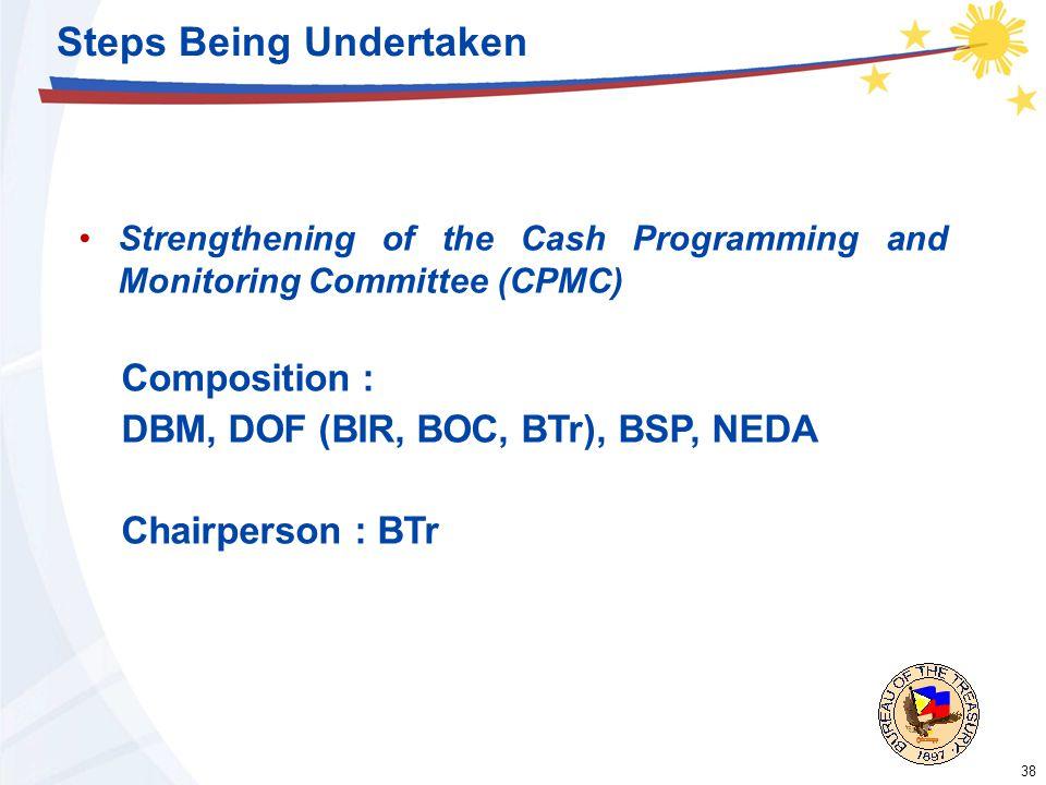 38 Steps Being Undertaken Strengthening of the Cash Programming and Monitoring Committee (CPMC) Composition : DBM, DOF (BIR, BOC, BTr), BSP, NEDA Chairperson : BTr