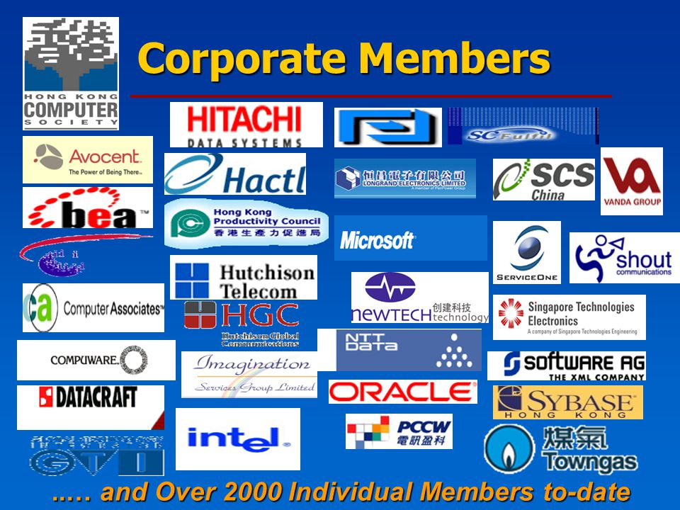 Corporate Members..… and Over 2000 Individual Members to-date..… and Over 2000 Individual Members to-date