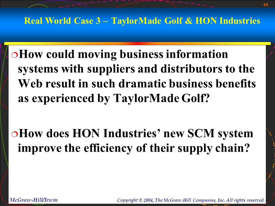 49 McGraw-Hill/Irwin Copyright © 2004, The McGraw-Hill Companies, Inc. All rights reserved. Real World Case 3 – TaylorMade Golf & HON Industries  How