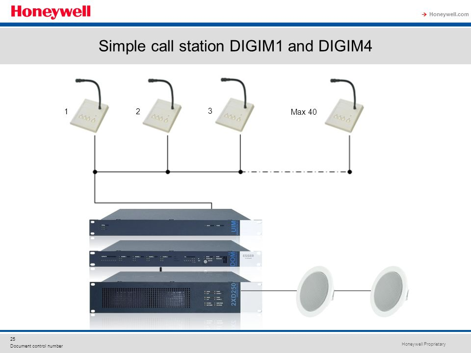 Honeywell Proprietary Honeywell.com  25 Document control number Simple call station DIGIM1 and DIGIM4 12 3 Max 40
