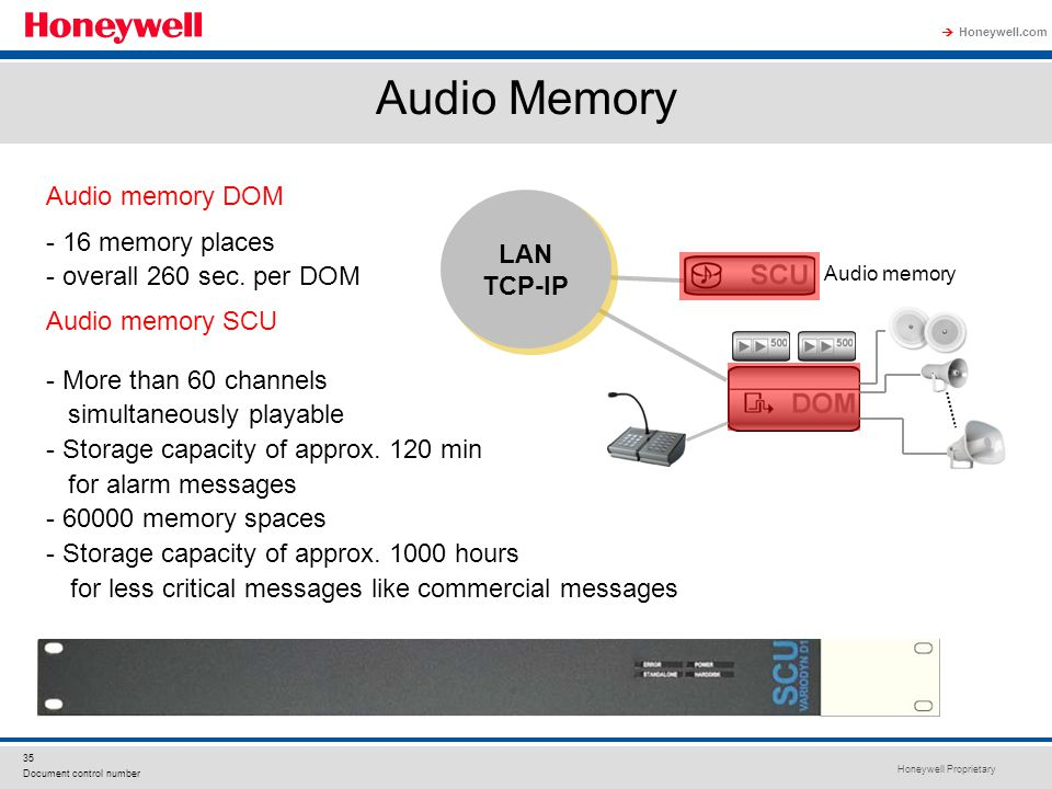 Honeywell Proprietary Honeywell.com  35 Document control number - 16 memory places - overall 260 sec. per DOM Audio memory SCU - More than 60 channel
