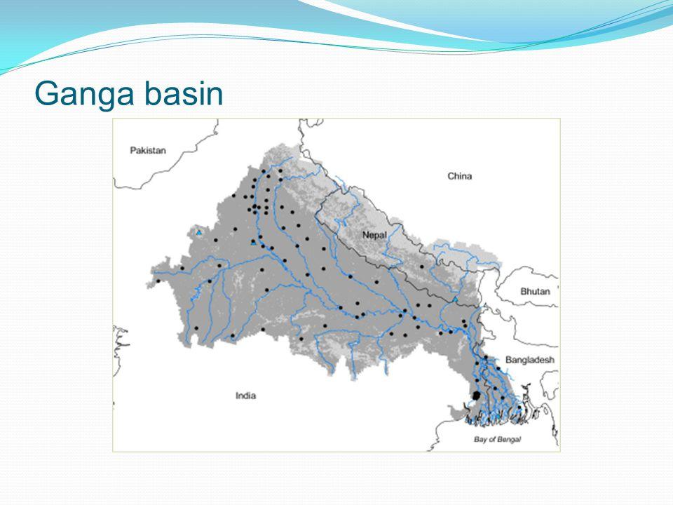 Ganga basin