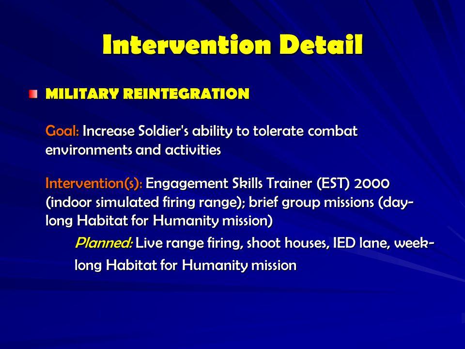Intervention Detail SLEEP IMPROVEMENT Goal: Increase duration and quality of sleep (restorative and uninterrupted) Intervention(s): Sleep hygiene educ