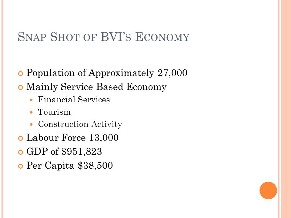 S NAP S HOT OF BVI' S E CONOMY Population of Approximately 27,000 Mainly Service Based Economy Financial Services Tourism Construction Activity Labour Force 13,000 GDP of $951,823 Per Capita $38,500