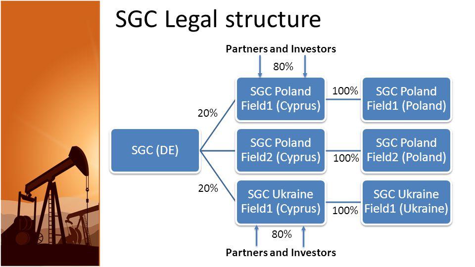 SGC Legal structure SGC (DE) SGC Poland Field1 (Cyprus) SGC Poland Field1 (Poland) SGC Poland Field2 (Cyprus) SGC Poland Field2 (Poland) SGC Ukraine Field1 (Cyprus) SGC Ukraine Field1 (Ukraine) 20% 100% 80% Partners and Investors