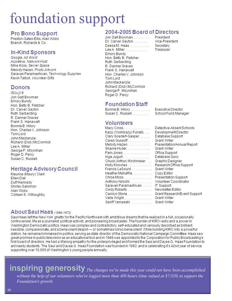 2004-2005 Board of Directors Jon Galt Bowman……………President Dr.