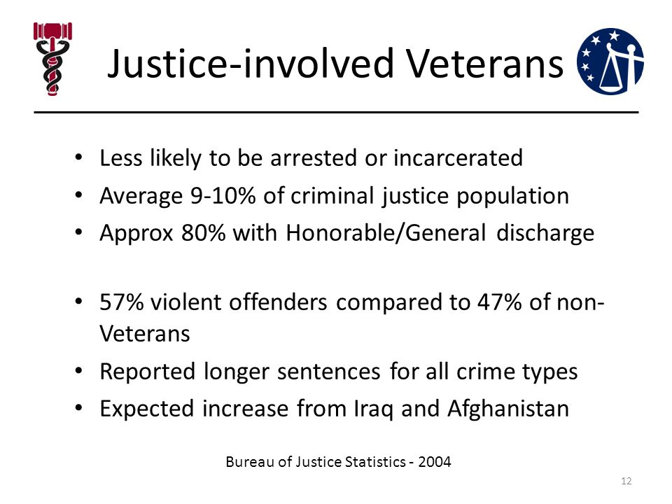 Justice-involved Veterans Less likely to be arrested or incarcerated Average 9-10% of criminal justice population Approx 80% with Honorable/General discharge 57% violent offenders compared to 47% of non- Veterans Reported longer sentences for all crime types Expected increase from Iraq and Afghanistan 12 Bureau of Justice Statistics - 2004