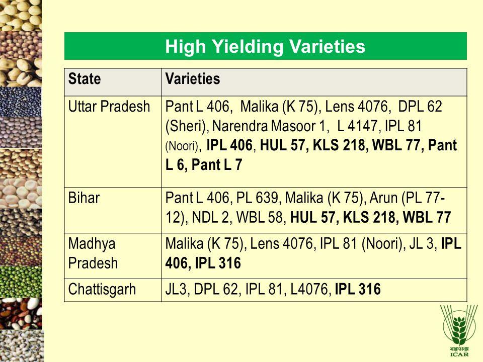 StateVarieties Uttar PradeshPant L 406, Malika (K 75), Lens 4076, DPL 62 (Sheri), Narendra Masoor 1, L 4147, IPL 81 (Noori), IPL 406, HUL 57, KLS 218,