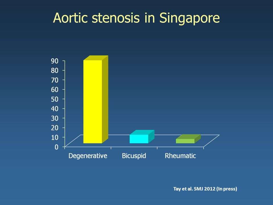 Aortic stenosis in Singapore Tay et al. SMJ 2012 (In press)