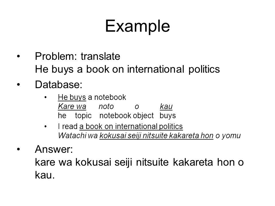 Example Problem: translate He buys a book on international politics Database: He buys a notebook Kare wa noto o kau he topic notebook object buys I re
