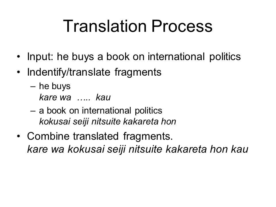 Translation Process Input: he buys a book on international politics Indentify/translate fragments –he buys kare wa ….. kau –a book on international po