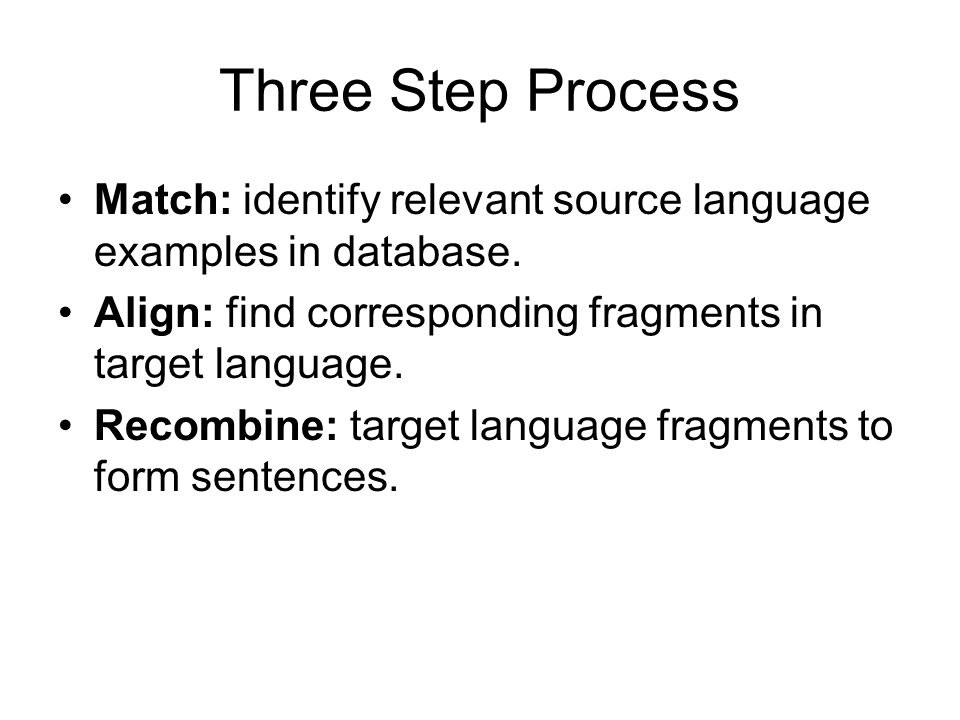 Three Step Process Match: identify relevant source language examples in database.
