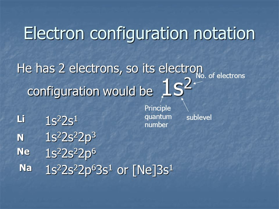 Electron configuration notation He has 2 electrons, so its electron configuration would be 1s 2 1s 2 2s 1 1s 2 2s 2 2p 3 1s 2 2s 2 2p 6 1s 2 2s 2 2p 6 3s 1 or [Ne]3s 1 Principle quantum number sublevel No.