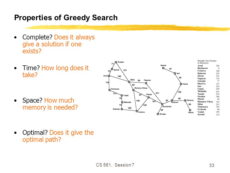 CS 561, Session 7 33 Properties of Greedy Search Complete.