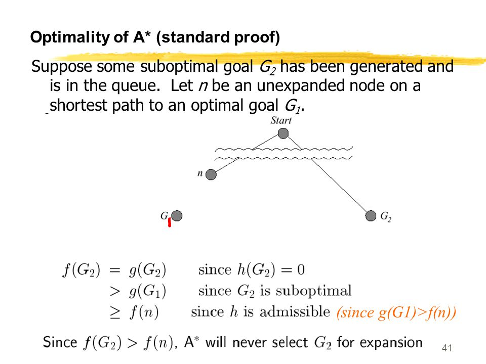 CS 561, Session 7 41 Optimality of A* (standard proof) Suppose some suboptimal goal G 2 has been generated and is in the queue.
