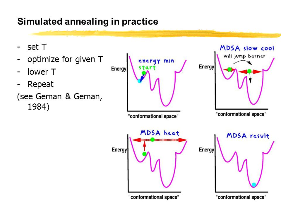 CS 561, Session 7 67 Simulated annealing in practice -set T -optimize for given T -lower T -Repeat (see Geman & Geman, 1984)
