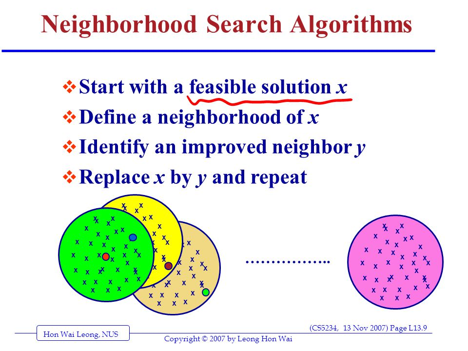 Hon Wai Leong, NUS (CS5234, 13 Nov 2007) Page L13.9 Copyright © 2007 by Leong Hon Wai Neighborhood Search Algorithms  Start with a feasible solution x  Define a neighborhood of x  Identify an improved neighbor y  Replace x by y and repeat x x x x x x x x x x x x x x xx xx x x x x x xx x x x x x x x x xx x x x x x x x x x x x x x x x x x xx xx x x x x x xx x x x x x x x x xx x x x x x x x x x x x x x x x x x xx xx x x x x x xx x x x x x x x x xx x x x x x x x x x x x x x x x x x xx xx x x x x x xx x x x x x x x x xx x x x ……………..