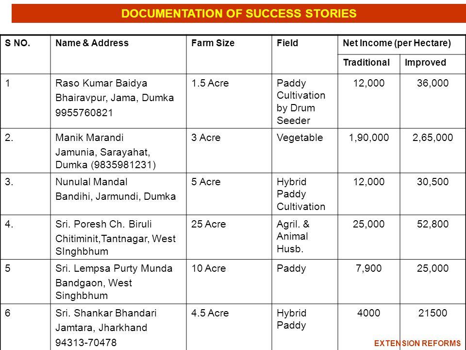 DOCUMENTATION OF SUCCESS STORIES S NO.Name & AddressFarm SizeFieldNet Income (per Hectare) TraditionalImproved 1Raso Kumar Baidya Bhairavpur, Jama, Dumka 9955760821 1.5 AcrePaddy Cultivation by Drum Seeder 12,00036,000 2.Manik Marandi Jamunia, Sarayahat, Dumka (9835981231) 3 AcreVegetable1,90,0002,65,000 3.Nunulal Mandal Bandihi, Jarmundi, Dumka 5 AcreHybrid Paddy Cultivation 12,00030,500 4.Sri.
