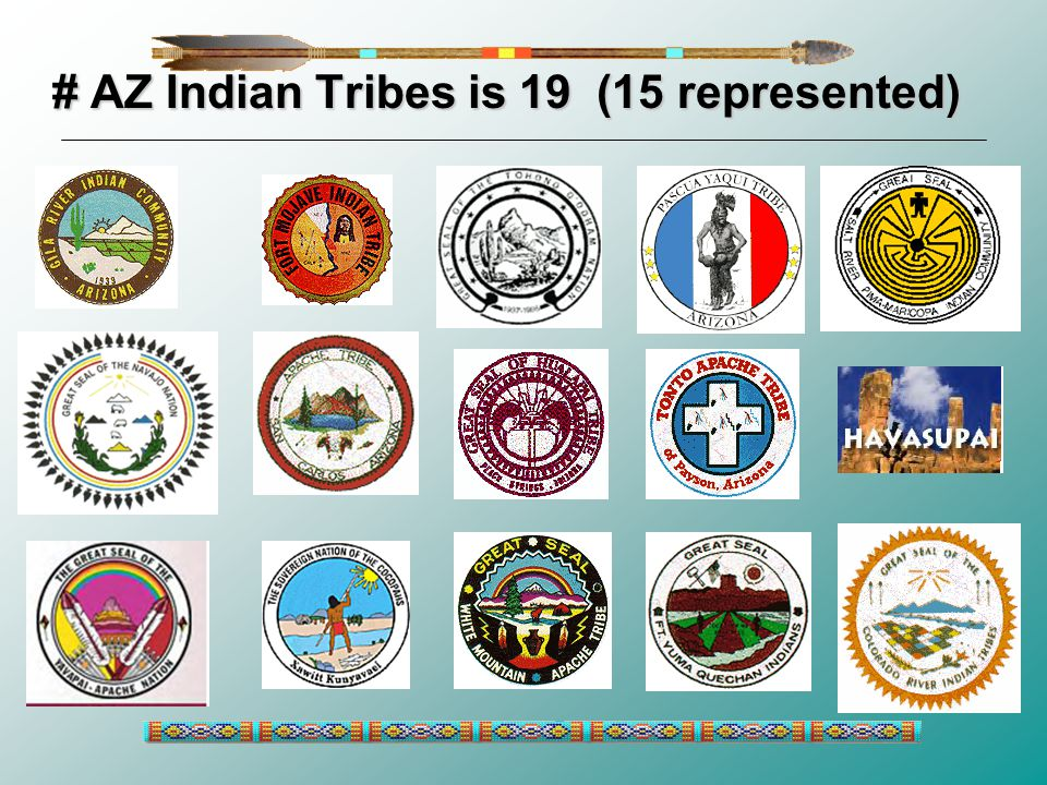 EXTENDING PROJECT PASSPORT: IMPACT IN ARIZONA TRIBAL COURTS: 1.All Arizona tribal courts have been exposed to the new statewide protective order forms 2.HOPI Tribal Court adopted comparable forms 3.Navajo Nation intends to come on board 4.Arizona tribes working on a national level toward goals of Project Passport